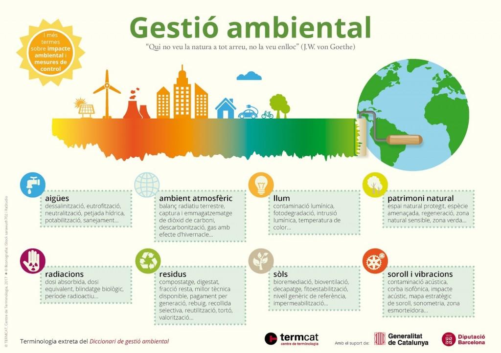 Gestio_ambiental