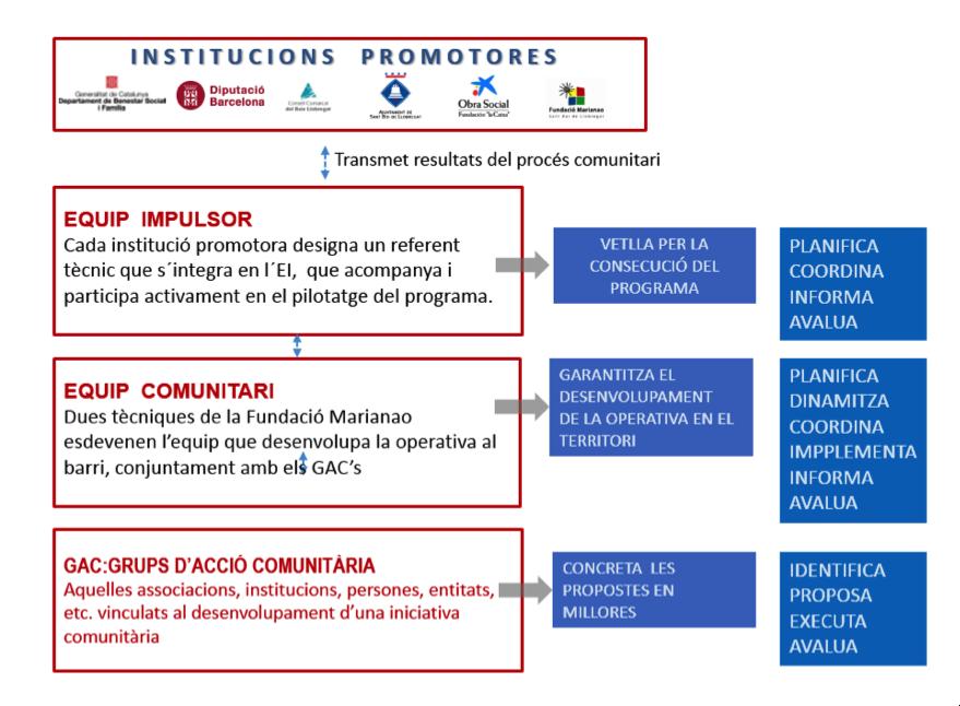 5. Esquema_MarianaoTeCor