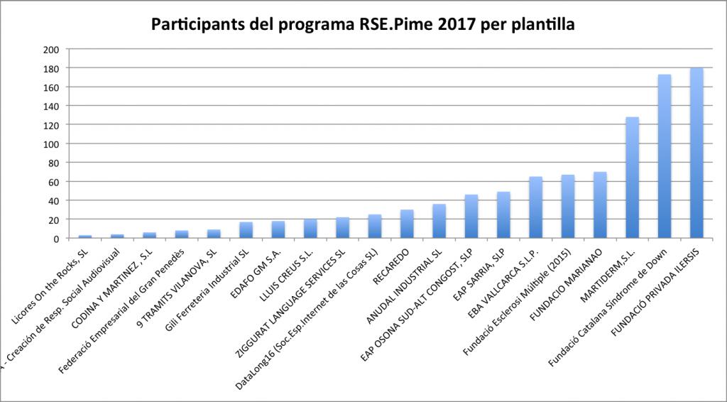 RSE.Pime2017_plantilla