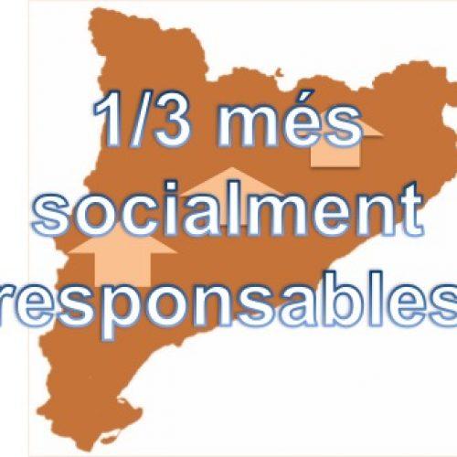 Creixen un terç les organitzacions associades per promoure la Responsabilitat Empresarial a Catalunya
