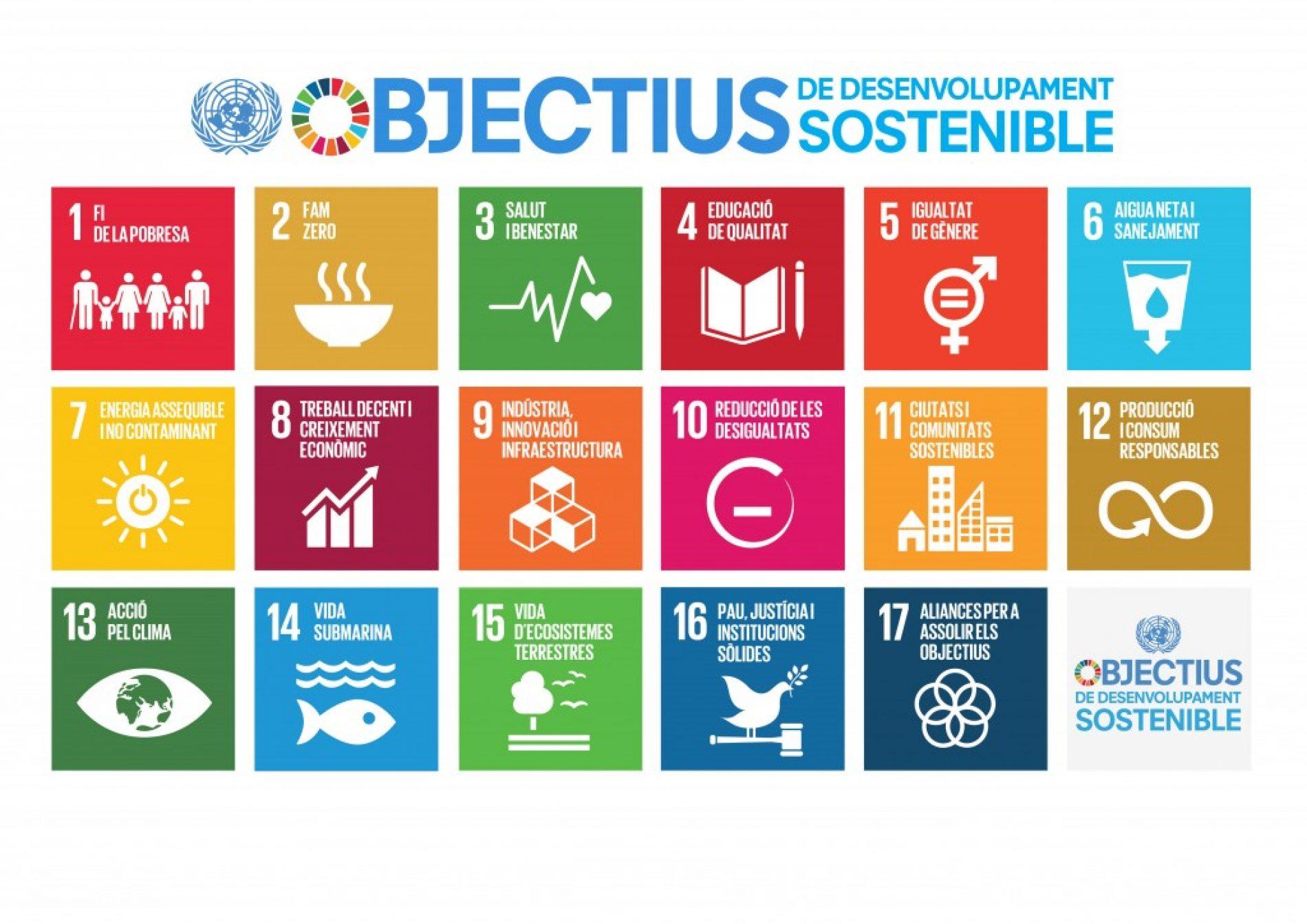 [Jornada ODS] Una agenda per a les persones i la prosperitat, visions i aliances