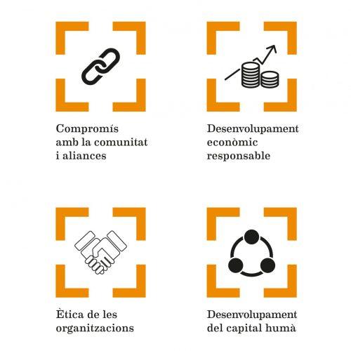 Entrevista a Joan Piñol: Per cada euro invertit en programes de salut, hi ha un retorn mínim per a l'empresa del doble