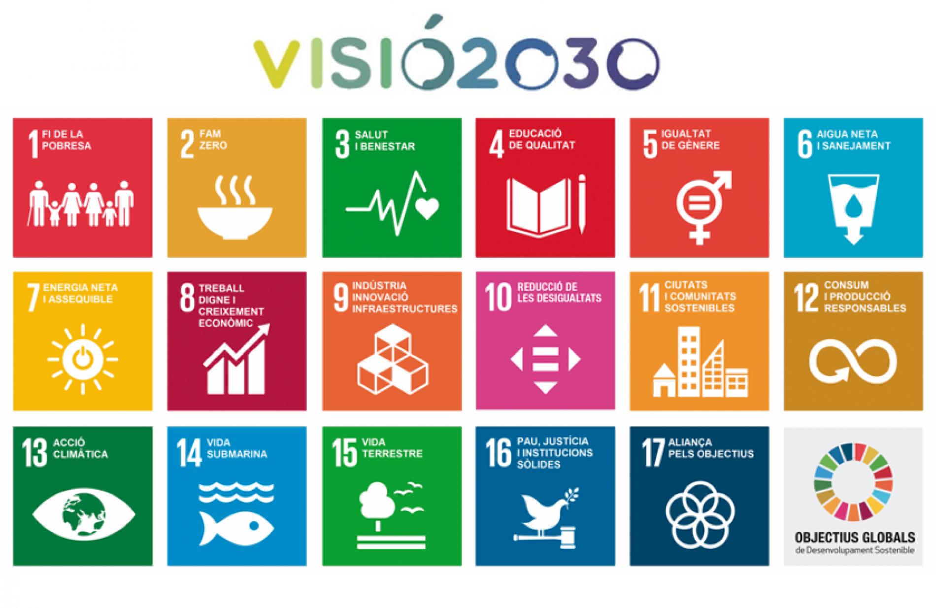 [Jornada] Empresa i cooperació al desenvolupament: el paper de les empreses en la Visió 2030