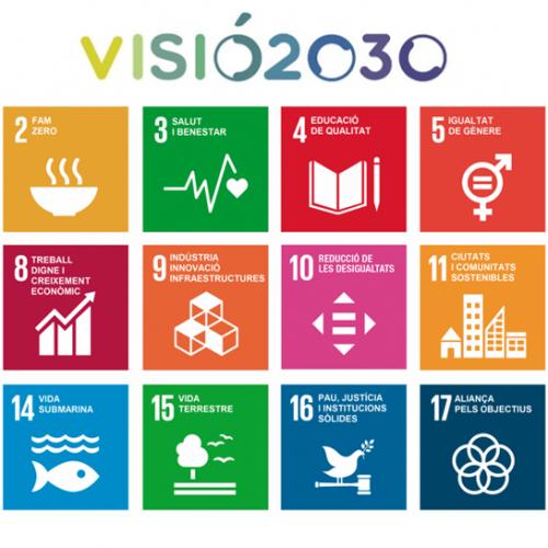 Jornada Gestionar i comunicar els ODS: propostes per a l'empresa