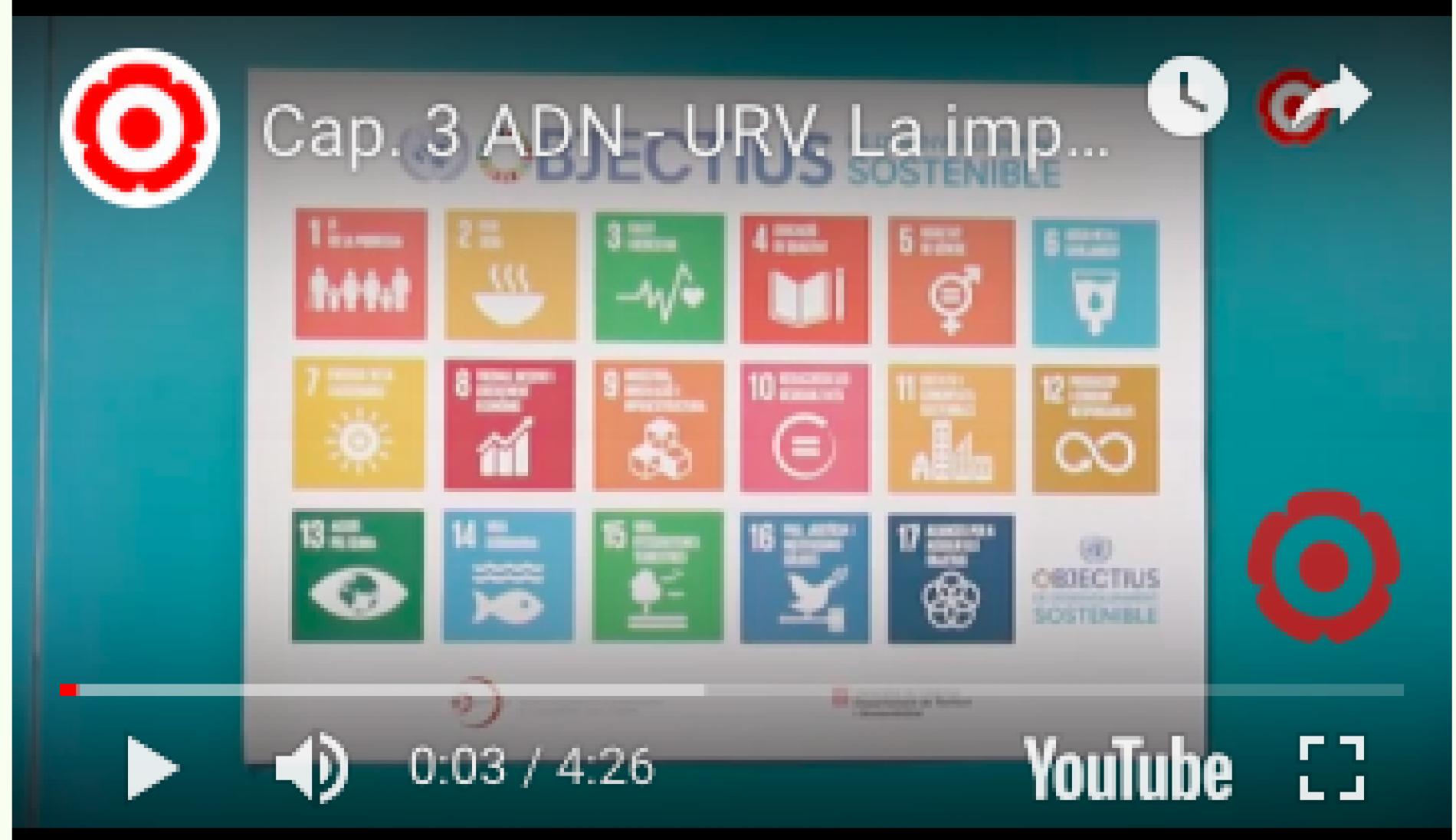 [VÍDEO] Dolors Setó (URV) i Choni Fernández (PortAventura) ens expliquen la responsabilitat social