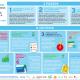 El grup de treball de Respon.cat sobre els ODS proposa 3 passos i 8 criteris per a la comunicació dels Objectius de Desenvolupament Sostenible