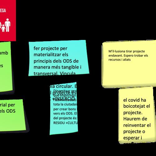 Respon.cat participa en el Cafè de la Federació mostrant el sentit dels ODS a les cooperatives