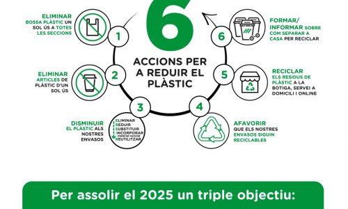 Mercadona accelerarà la seva estratègia per reduir el plàstic amb una inversió de més de 140M d'euros
