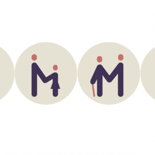 """Crida a empreses membres per participar en tallers de formació en el marc de """"MeninCare"""""""